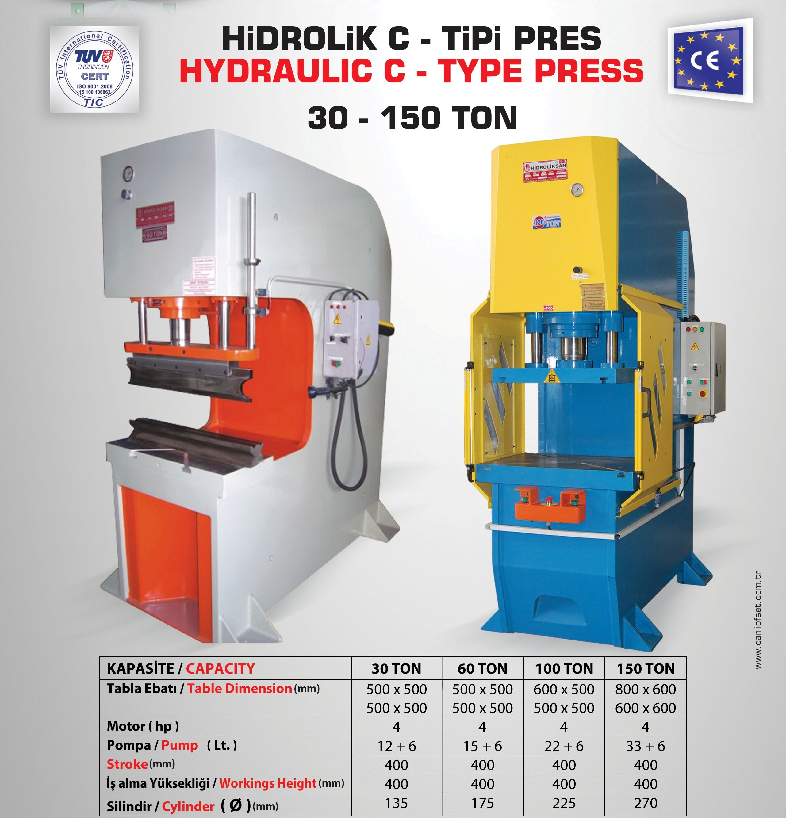 new HYDRAULIC 60 TON C-FRAME PRESS | Spartan Machine Tools
