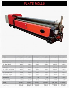 w11-12x3000 PLATE ROLLING MACHINE
